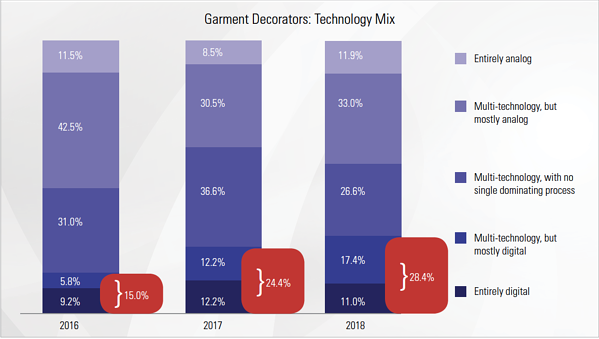 Benchmarking_Garment_CapitalInvestments
