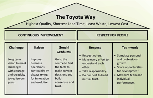 Blog_Compton_Continuous Improvement1